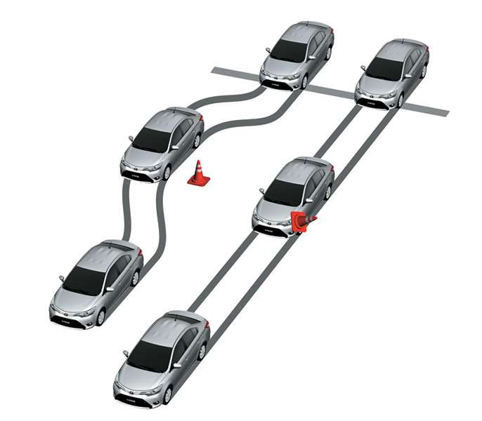 Chống bó cứng phanh ABS - Camry 2.0G [hienthinam]: giá xe và khuyến mãi tháng [hienthithang]