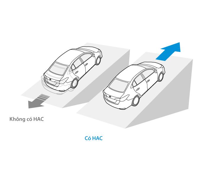 Hỗ trợ khởi hành ngang dốc HAC - Camry 2.0G [hienthinam]: giá xe và khuyến mãi tháng [hienthithang]