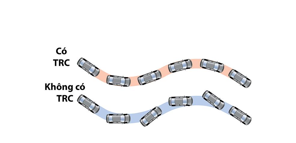 Kiểm soát lực kéo TRC - Camry 2.0G [hienthinam]: giá xe và khuyến mãi tháng [hienthithang]