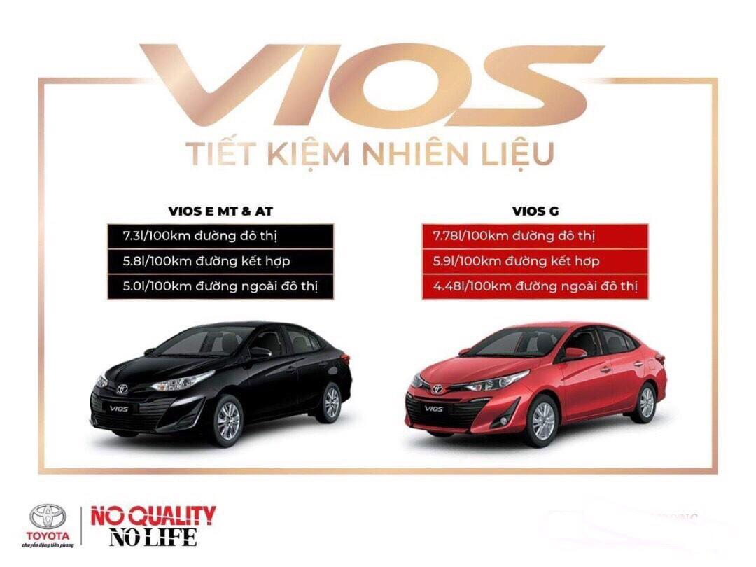 Tiêu hao nhiên liệu của Vios - Vios 1.5 E CVT [hienthinam]: khuyến mãi & giá xe lăn bánh