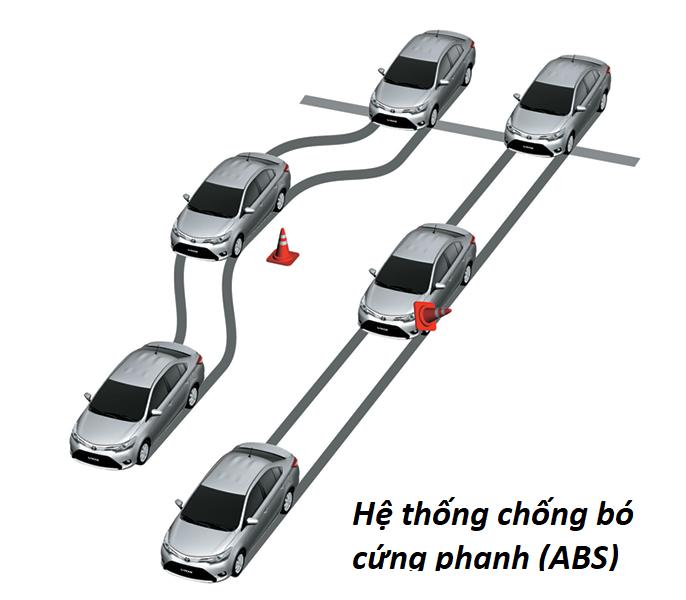 he thong abs - Avanza 1.5 AT [hienthinam] (số tự động): giá xe và khuyến mãi