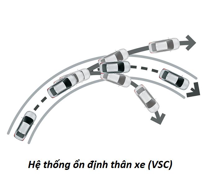 he thong can bang dien tu vsc - Vios 2019: giá xe và khuyến mãi tháng [hienthithang]