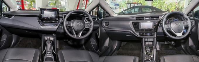 toyota altis 2020 nhap khau tại muaxegiabeo 5 - Toyota Altis: Giá xe và khuyến mãi cập nhật tháng [hienthithang]/[hienthinam]