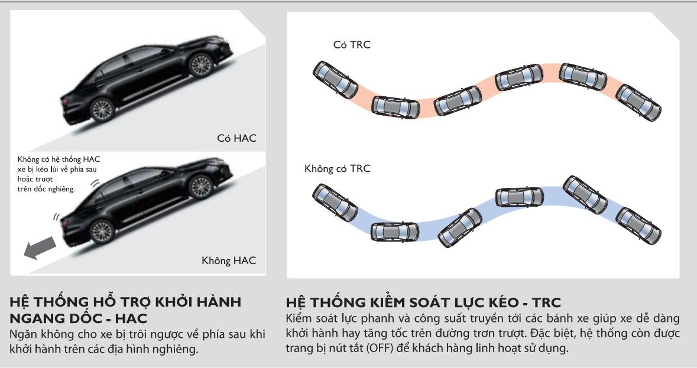 Giá xe Camry nhập khẩu 2019 lăn bánh mua trả góp tại TPHCM ảnh 29 - Toyota Camry: giá xe và khuyến mãi cập nhật tháng [hienthithang]/[hienthinam]