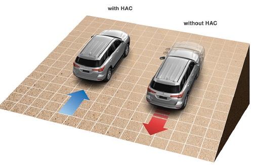 hac - Fortuner 2.4G 4x2 AT [hienthinam]: giá xe và khuyến mãi mới