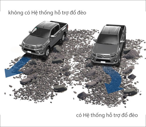 Đánh giá xe bán tải Toyota Hilux phiên bản mới ảnh 20 - Toyota Hilux: khuyến mãi và giá xe tháng [hienthithang]/[hienthinam]