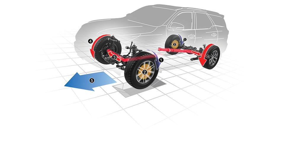 An toàn xe Fortuner - Fortuner 2.4G 4x2 AT [hienthinam]: giá xe và khuyến mãi mới