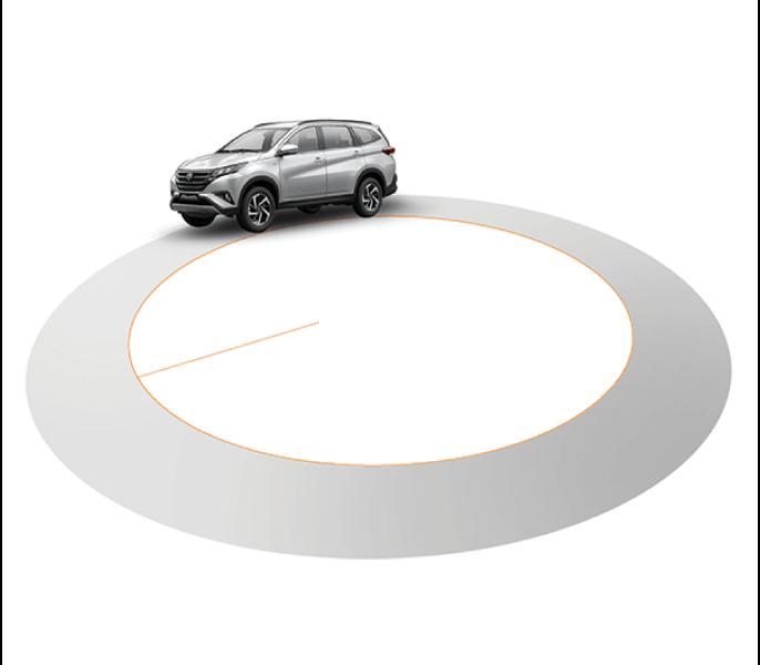 Bán kính quay vòng Toyota Rush - Rush 2020: giá xe và khuyến mãi tháng [hienthithang]