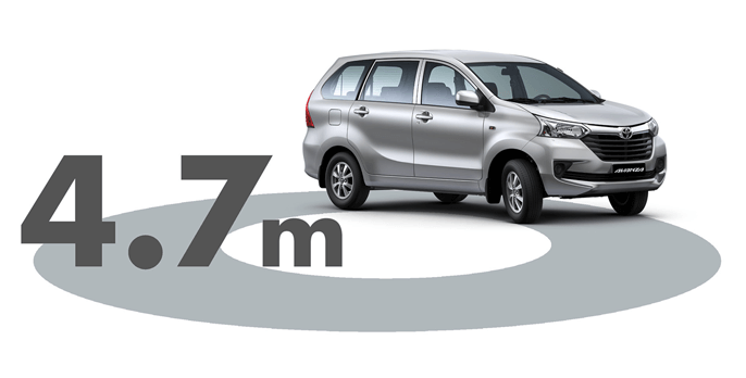 Bán kính quay vòng xe Avanza - Đánh giá Toyota Avanza 1.3 MT 2020 (số sàn): Bền bỉ, tiết kiệm là cốt lỗi