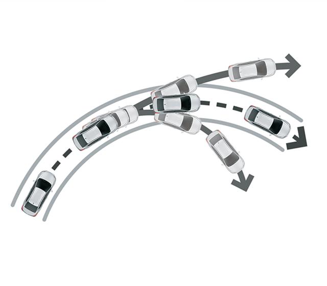 Hệ thống VSC - Toyota Rush: giá xe và khuyến mãi tháng [hienthithang]