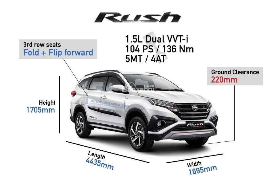 Toyota Rush phần ngoại thất - Toyota Rush: giá xe và khuyến mãi tháng [hienthithang]