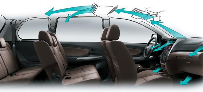 hệ thống điều hòa thông minh của Avanza - Đánh giá Toyota Avanza 1.3 MT 2020 (số sàn): Bền bỉ, tiết kiệm là cốt lỗi