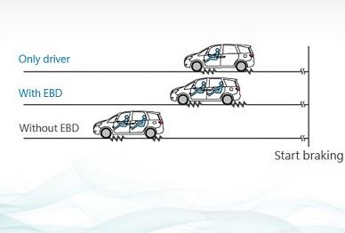 phân phối lực phanh điện tử EBD - Land Cruiser và Prado: Thông số, hình ảnh và giá xe năm [hienthinam]