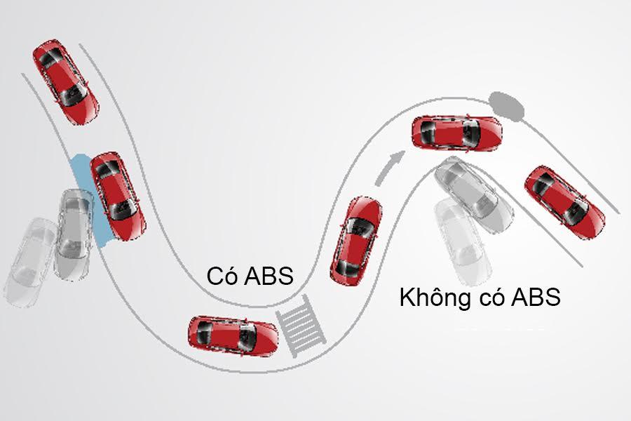 tại muaxegiabeo - So sánh xe Vios và Mazda 3: Ăn chắc mặc bền hay tiện nghi công nghệ