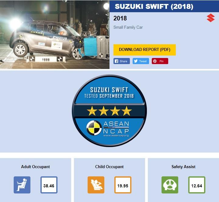 danh gia xe suzuki Swift tai muaxegiabeo - Suzuki Swift [hienthinam]: giá xe và khuyến mãi tháng [hienthithang]